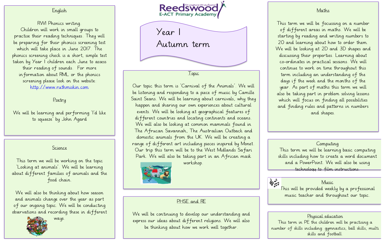 Year 1 - Reedswood E-ACT Primary Academy